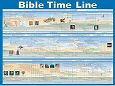 Rose Publishing Charts Bible Time Line New Laminated Wall Chart By Rose