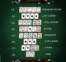 Texas Holdem Chart Texas Hold Em Tips Poker Beginner Tutorials