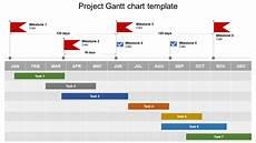 Gantt Chart Presentation Project Gantt Chart Template Presentation Slideegg
