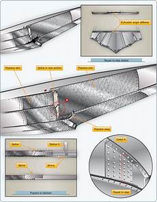 Aeronautical Guide Typical Repairs For Aircraft