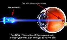 What Is Blue Light And Why Is It Harmful The Harmful Effects Of Blue Light Optimum Vision And Eyecare