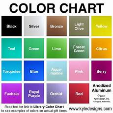 Wrisco Aluminum Color Chart Anodized Aluminum Colors Anodized Aluminum Jewelry
