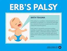 Erb Palsy Erb S Palsy And Brachial Plexus Injuries In Babies