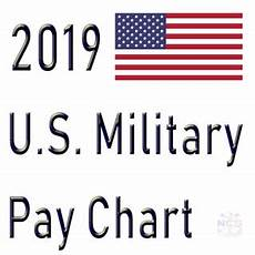 Us Navy Military Pay Chart 2019 2019 Military Pay Chart 2 6 All Pay Grades