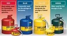 Gasoline Color Chart The Best Gas Cans Supergrail