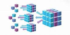 What Is Olap Olap Data Cube Tutorial Its Definition And Exampes