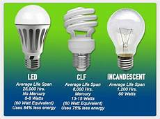 Comparison Of Incandescent And Led Light Bulbs Led Light Bulbs Cost Effective Solar Friendly Survival