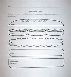Sandwich Chart Report Writing Teaching Kids And Writing On Pinterest