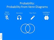 Partial And Semipartial Correlation Venn Diagram Probability From Venn Diagrams Variation Theory