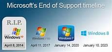 Microsoft Windows Timeline The Strong Reasons To Abandon Windows Xp Revealed