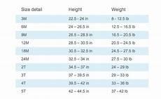 Carters 6m Size Chart Size Chart Carters And Osh Kosh Bgosh Baby Kids Clothes