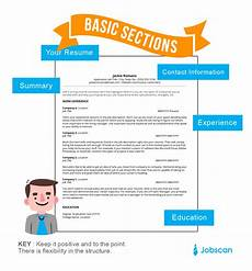 Different Resume Templates Resume Templates Jobscan