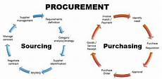 best value digital difference between procurement purchasing and sourcing