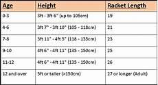 Tennis Racket Grip Size Chart Tennis Guide For Choosing Tennis Related Equipments