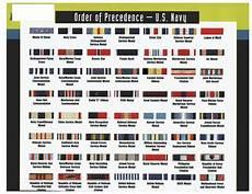 Military Medals Chart Navy Order1 Jpg 1600 215 1236 Navy Medals Navy Ribbon