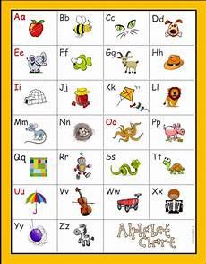 Sounds Chart Alphabet Sounds Chart Alphabet Sounds Phonics Teaching