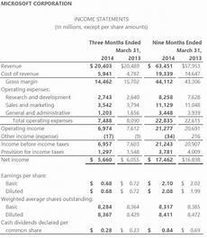 Microsoft Income Statements Microsoft Revenue 20 4 Billion For Q3 2014 Beats
