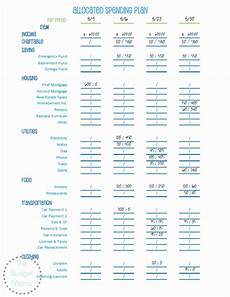 Monthly Cash Flow Plan Monthly Cash Flow Template Dave Ramsey Qualads