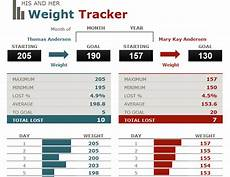 Weight Loss Tracker Excel Health And Fitness Office Com