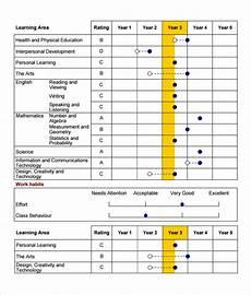 School Progress Report Template 19 School Report Templates Pdf Word Pages Free