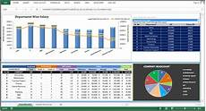 Manpower Chart Excel Human Resource Dashboard By Pangam S Yahoo Com Microsoft