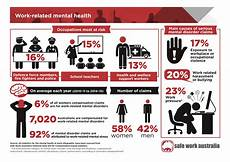 Graphic Design Health And Safety Issues Infographics Still Need Some Explanation Safetyatworkblog