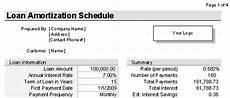 Formula To Amortize A Loan Loan Amortization Schedule And Calculator