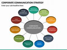 Corporate Communications Corporate Communication Strategy Powerpoint Template