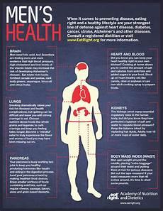 Men S Health Chart June Is Men S Health Month Get Healthy Heights