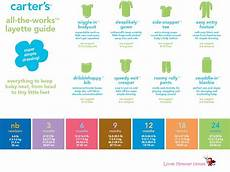 Carters 6m Size Chart Littlemonster House Size Chart For Some Confuse Mummy