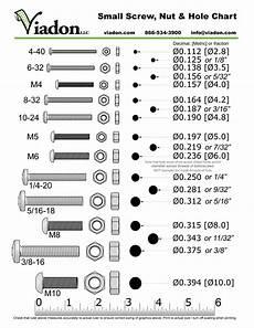 Metric Screw Size Chart Chart Comparing Standard Screw Nut Hole Sizes Metric