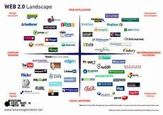 Job Search Websites In Usa Top 50 Web 2 0 Sites For Job Search In 2010 Recareered Com