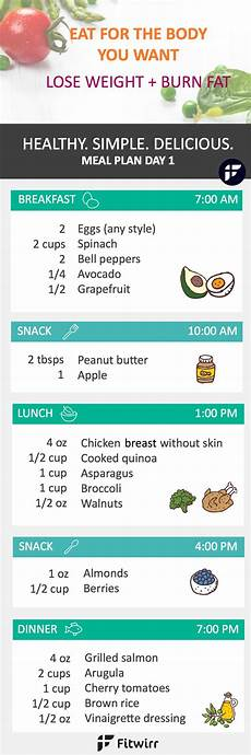 Diet Chart For Girl To Lose Weight 7 Easy Ways To Lose Weight Fast And Keep It Off