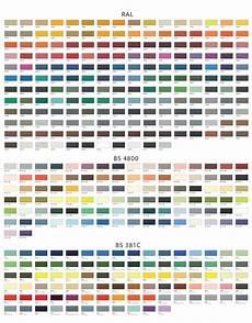Wall Paint Chart A2 Wall Colour Chart
