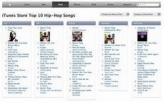 Itunes Charts Top World Songs Charts On Itunes Store Uk