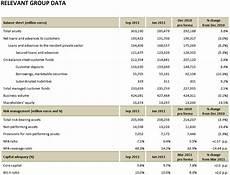 Balance Seet Avondale Asset Management Bankia Balance Sheet