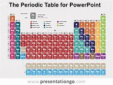 Periodic Table Template Free Periodic Element Table Powerpoint Template Designhooks