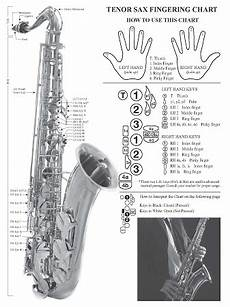 Baritone Sax Chart Basic Chart For Tenor Saxophone