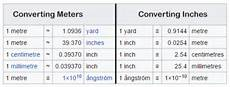 Meters To Inches Chart Converting Fractions To Inches And Millimeters Venetian