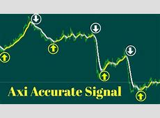 Axi Accurate Signal V4.0 Indicator Free Download » Binary