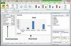 pivot table excel 2020 microsoft excel pivot charts in microsoft excel tutorial