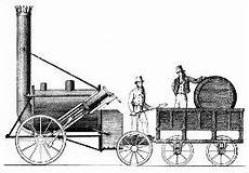 Inventions Of The Industrial Revolution Industrial Revolution Inventions And Technology For Kids