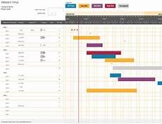 Agile Alternative To Gantt Chart Agile Gantt Chart