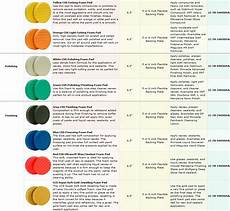 Burnishing Pad Color Chart Polishing Pad Color Chart Newsphonereview Wallpaper