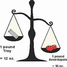 Troy Ounce Vs Ounce Chart Troy Vs Avoirdupois Systems Of Weight Weight