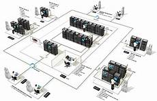 Data Center Hvac Design Cheap Vps Uk What Are Data Centers