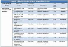 Executive Assistant Objective Executive Assistant Performance Review Examples