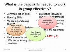 Different Skills What Is The Basic Skills Needed To Work