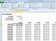 Calculate Business Loan Payment Calculating Loan Payments With Excel 2010 S Pmt Function