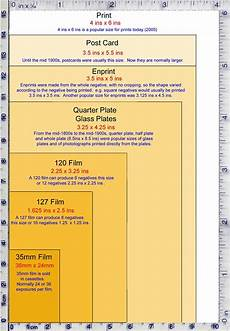 All Photo Size Chart Early Photography Sizes Of Plates Negatives And Prints